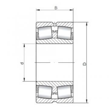 ISO 23148W33 spherical roller bearings