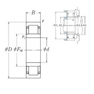NSK NU 320 cylindrical roller bearings